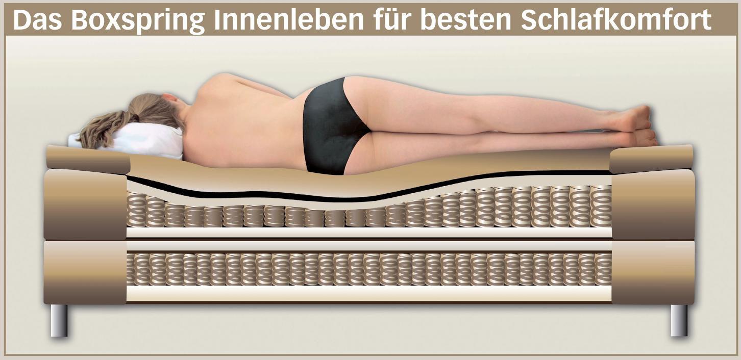 Boxspringbett holz dunkelbraun  Hertel Möbel Gesees | Comfortmaster Boxspringbett Brilliant ...